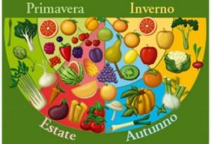 stagioni cibo
