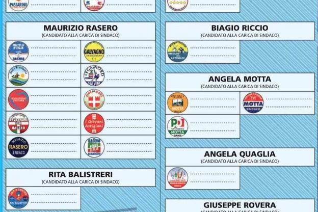 Elezioni. Venti liste per otto candidati