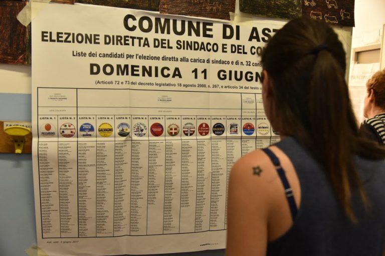 Elezioni amministrative. Ad Asti scrutinati 4 seggi su 78