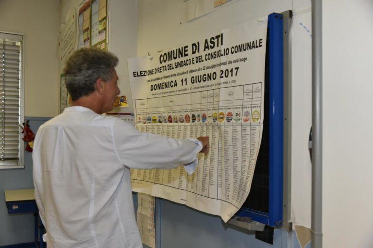 Elezioni amministrative. Ad Asti scrutinati 67 seggi su 78
