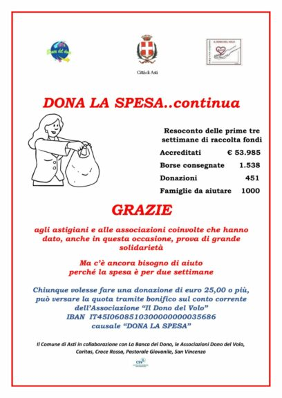 Dona la Spesa: raccolti oltre 53mila euro