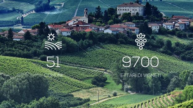 Il Consorzio dell'Asti e del Moscato d'Asti Docg alla Milano Wine Week 2021